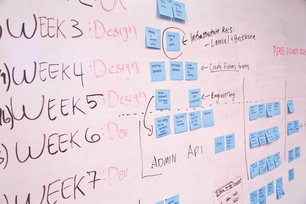 Weekly progress startup